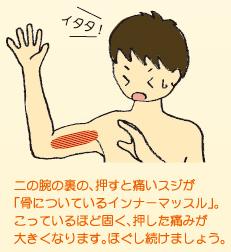 五十肩予防のマッサージ